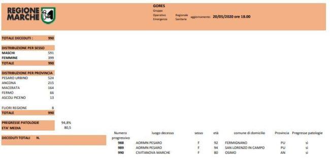 gores-arancio-20-05-650x326