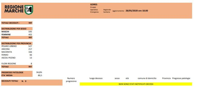 gores-arancio-28-05-650x299
