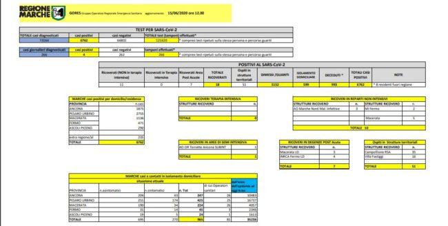 gores-giallo-15-06-650x328