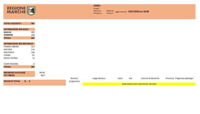 gores-0607-650x372