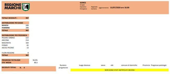 gores-arancio-14-07-650x285
