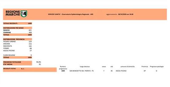 Schermata-2020-10-28-alle-18.03.20