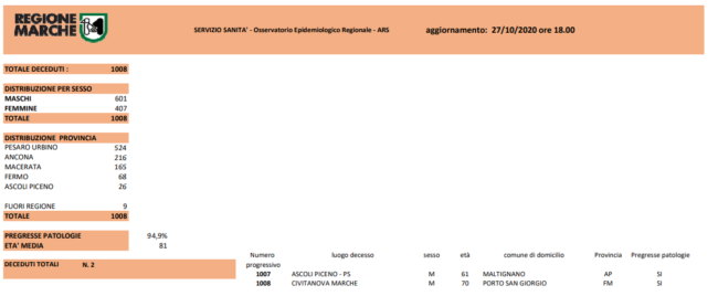 arancio-2710-650x268