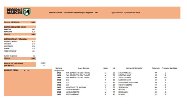 arancio-18-12-650x364