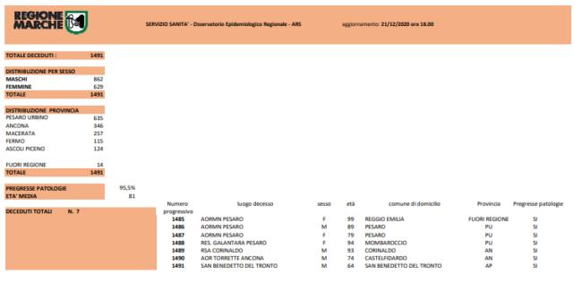 arancio-2112-650x316