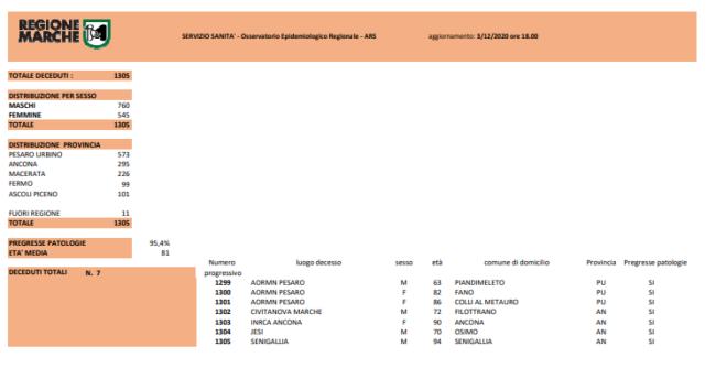 arancio-3-12-650x334