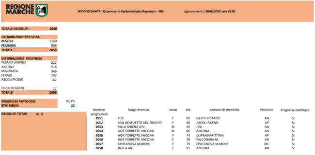 arancio-8-02-650x321