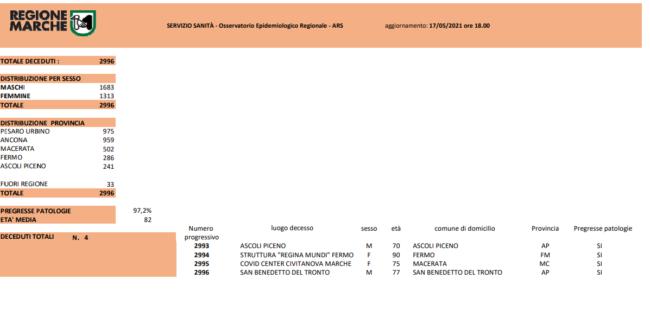 arancio-1-650x311