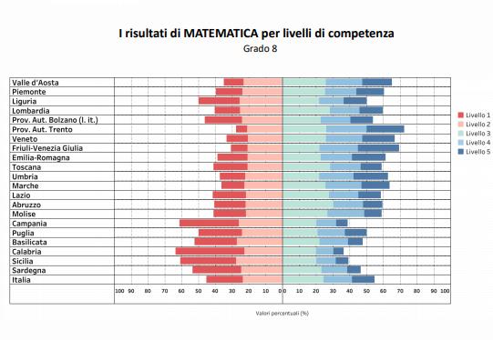 Matematica-grado-8